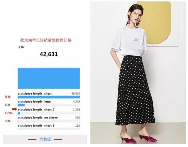Top, Dress & Skirt for girl