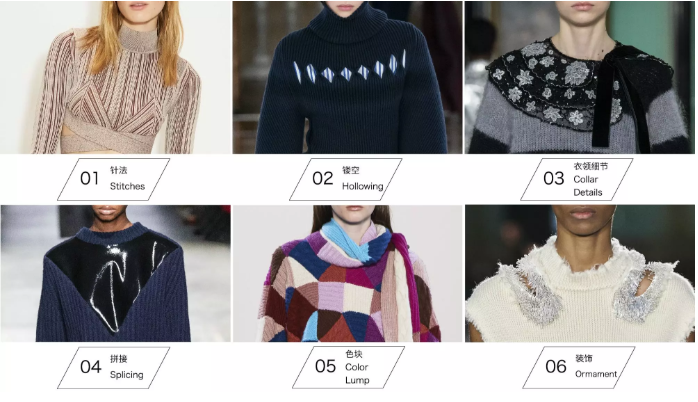 Women's Knitwear on Catwalks