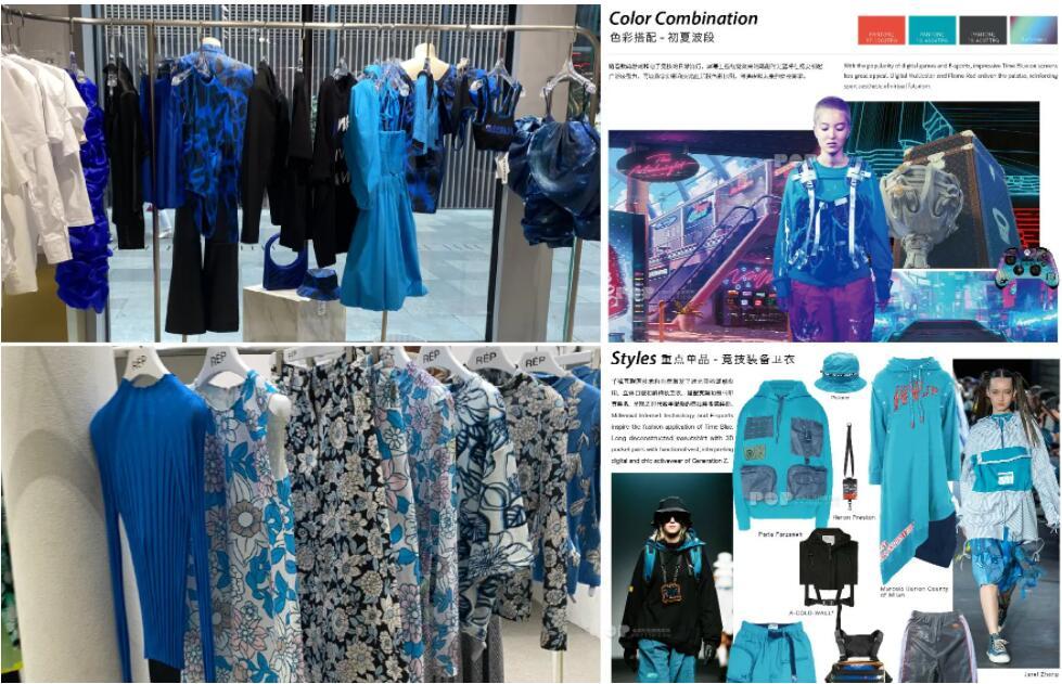 Womenswear Market