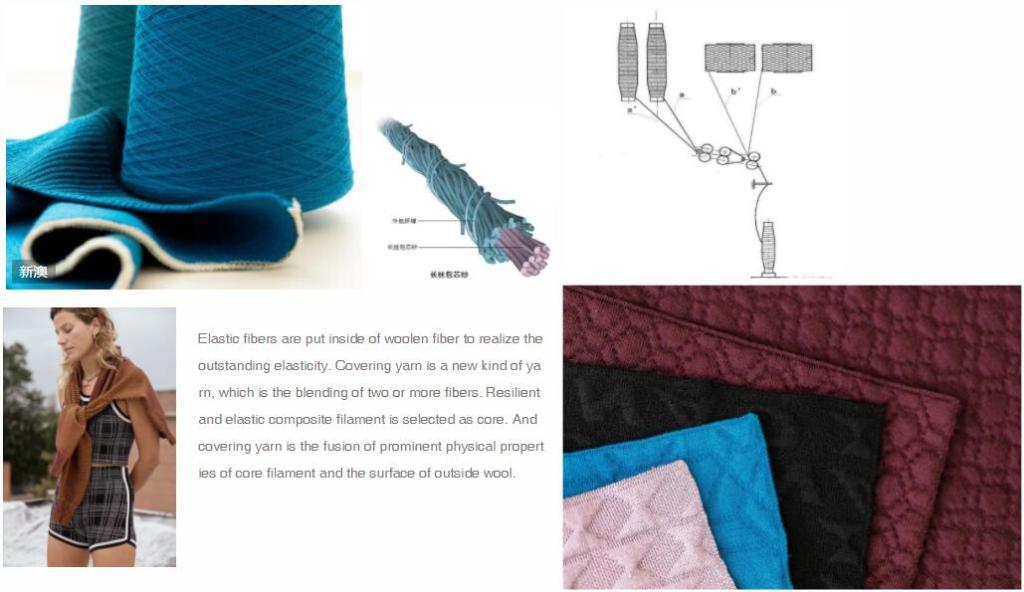 Wool Fabric Trend